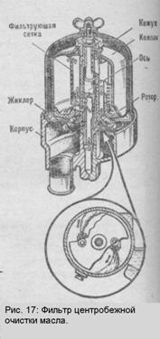 ЦЕНТРАЛЬНАЯ НАУЧНАЯ БИБЛИОТЕКА Дипломная работа Устройство и  В двигателе ЗиЛ 130 верхняя секция насоса подает масло в систему смазки и фильтр центробежной очистки нижняя к масляному радиатору