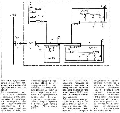 эксплуатация систем водоснабжения и канализации в гостиницах